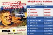 eRajdPolski z Hołkiem 2020
